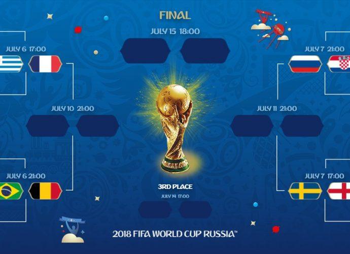 Tabellone completo con i quarti di finale